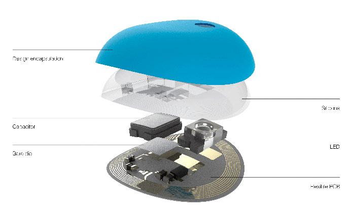 UV Sense - L'Oréal lança adesivo com sensor eletrônico UV sem bateria