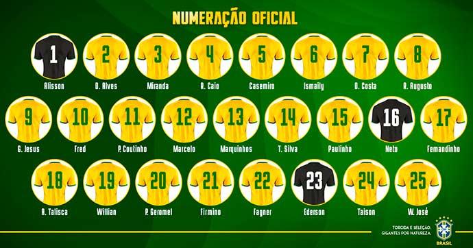 numeração oficial - Brasil jogará todo de azul contra a Rússia