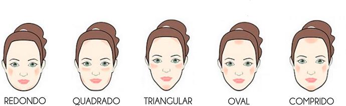 rosots - O modelo de óculos ideal para cada tipo de rosto