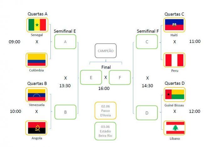 Tabela Copa dos refugiados 673x468 - Jogos da Copa dos Refugiados tem tabela definida