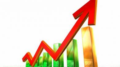 pibr 390x220 - Nota FIESP: Para o PIB crescer mais em 2018, juros precisam cair
