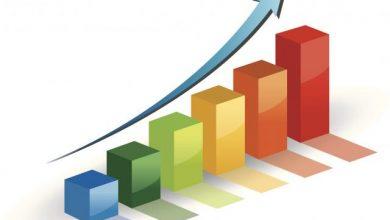 inflação4 390x220 - Aumenta projeção de inflação e reduz alta do PIB
