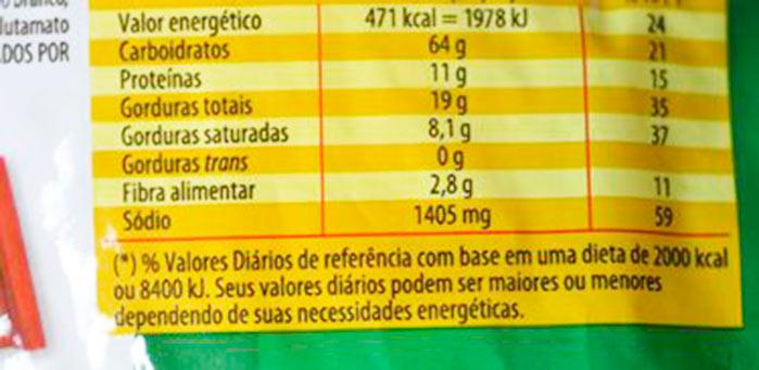 rotulo de alimentos - Anvisa abre discussão sobre rotulagem de alimentos