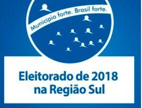 eleitorado sul 288x220 - Estudo da CNM mostra que 35 municípios do Sul possuem mais eleitores que habitantes