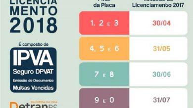 ipva 390x220 - Licenciamento 2017 vence em 31 de julho para veículos com placas final 9 e 0