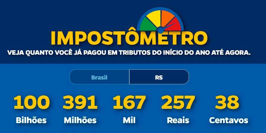 Impostômetro da Fecomércio RS - Arrecadação de impostos no RS atinge 100 bilhões