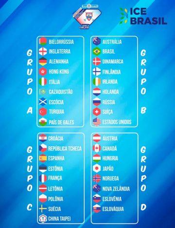 Mundial de Times Mistos de Curling 1 360x468 - Brasil está no Mundial de Times Mistos de Curling