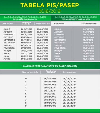 image001 1 416x468 - Nascidos em janeiro e fevereiro recebem Abono Salarial 2017 a partir de hoje