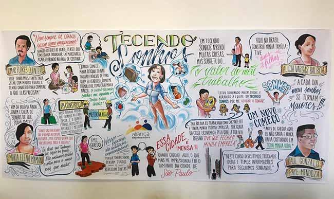tecendo sonhos desenho alavanca - Tecendo Sonhos arrecada doações para oficinas têxteis de imigrantes