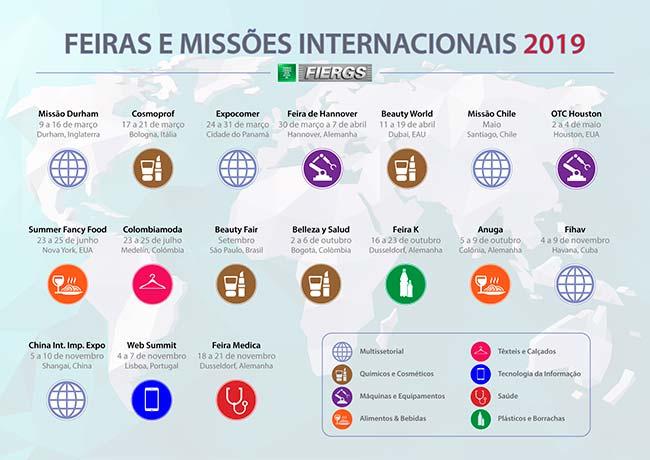 calendario 2019 prancheta 1 - FIERGS define calendário 2019 de missões internacionais