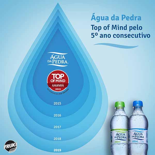 guadaPedraTopofMind - Água da Pedra é Top of Mind pelo quinto ano consecutivo