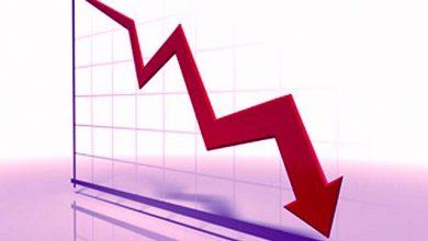 finan 1 390x220 - Superávit do Governo Central cai 28,3% em abril
