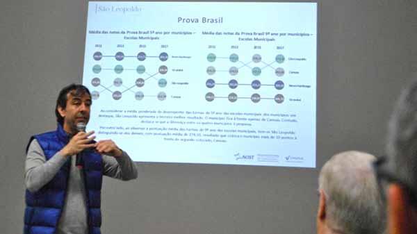 nivel de atividade de sao leopoldo tem elevacao de 32 - Nível de atividade econômica de São Leopoldo cresce 3,2%