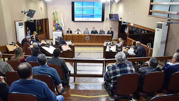 audiência pública sobre liberação de alvarás caxias do sul - Audiência pública sobre liberação de alvarás em Caxias do Sul