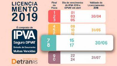 ipva 390x220 - IPVA: licenciamento vence dia 30 para placas final 7 e 8