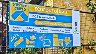 Photo of Porto Alegre: Destino Certo do Partenon abrirá também aos domingos