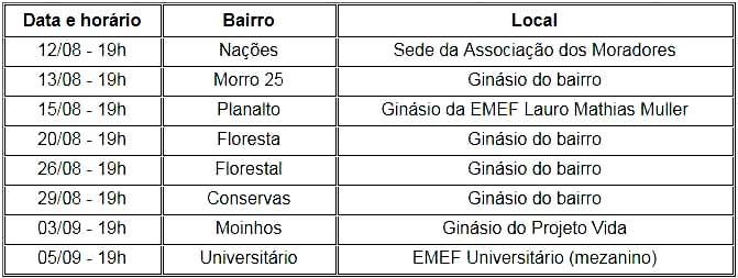 Lajeado bairros - Santo Antônio recebe o projeto Prefeitura no Bairro em Lajeado