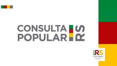 Photo of Coredes: votação da Consulta Popular define destino de R$ 20 milhões