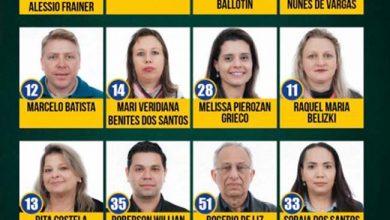 Photo of Conheça os candidatos ao Conselho Tutelar de Veranópolis