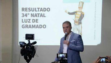 Photo of 34° Natal Luz de Gramado lucrou R$ 7,4 milhões