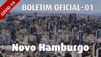 Photo of Novo Hamburgo divulga boletim de atendimentos no Centro de Triagem