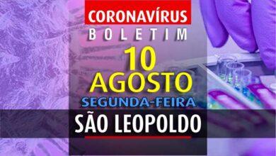 Photo of São Leopoldo confirmou mais 102 casos e dois óbitos por Covid-19
