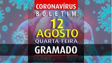 Photo of Gramado confirma mais nove casos de Covid-19 nesta quarta-feira
