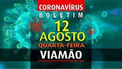 Photo of Com mais 4 óbitos, Viamão soma 101 falecimentos decorrentes da Covid-19